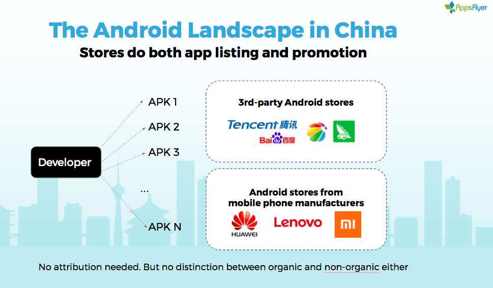Android app promotion in China – Help Center