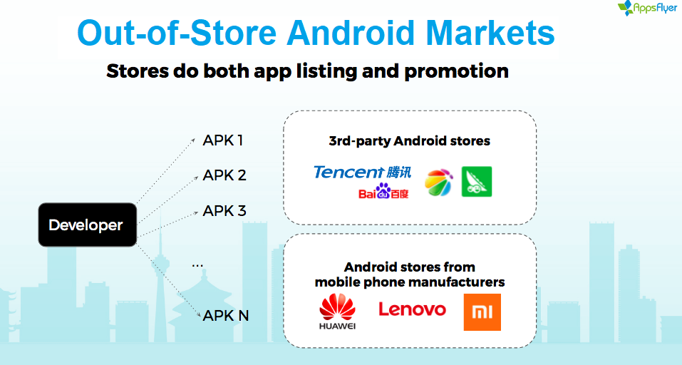 Attributing out-of-store Android markets guide – Help Center