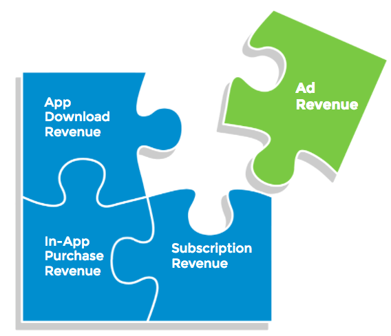 ad_revenue.png