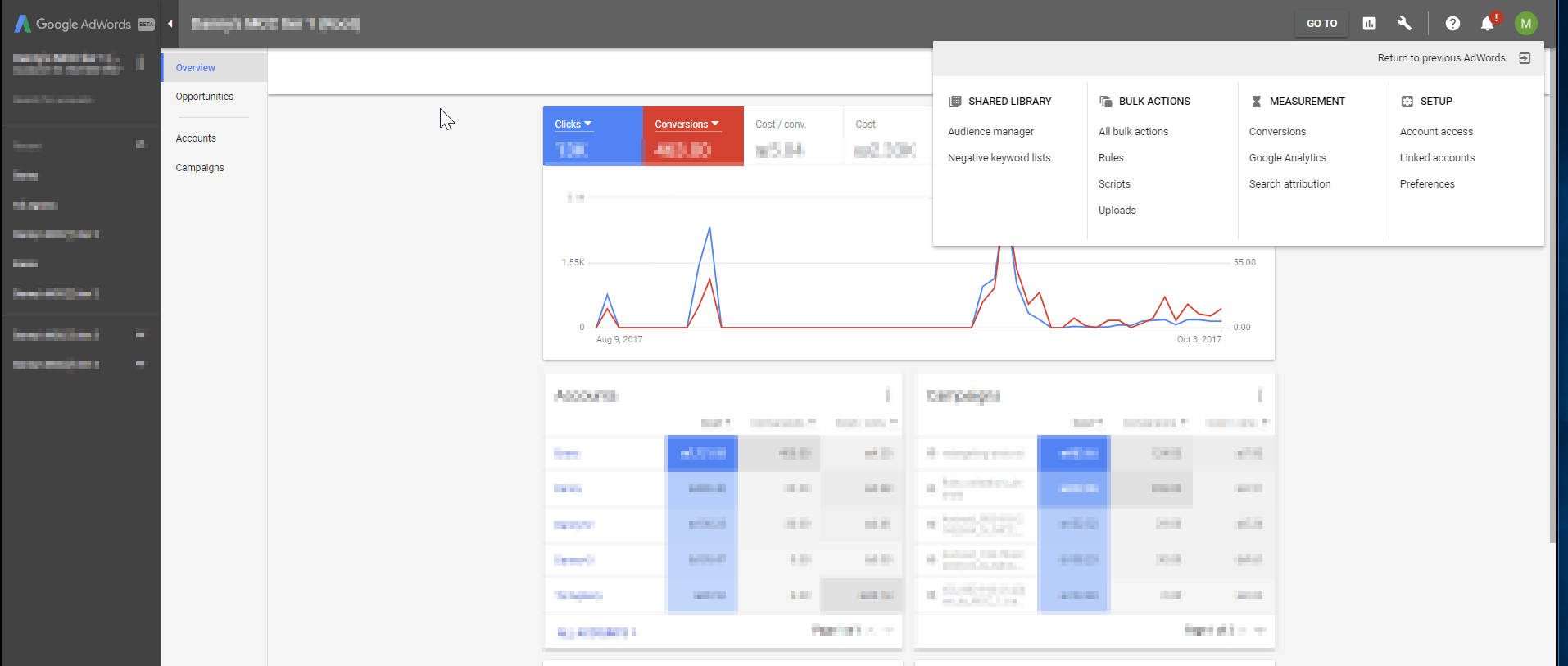 Google Ads (AdWords) guide – Help Center
