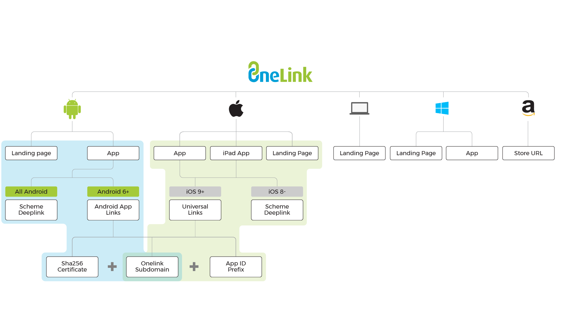 OneLink_big_slide-01.png