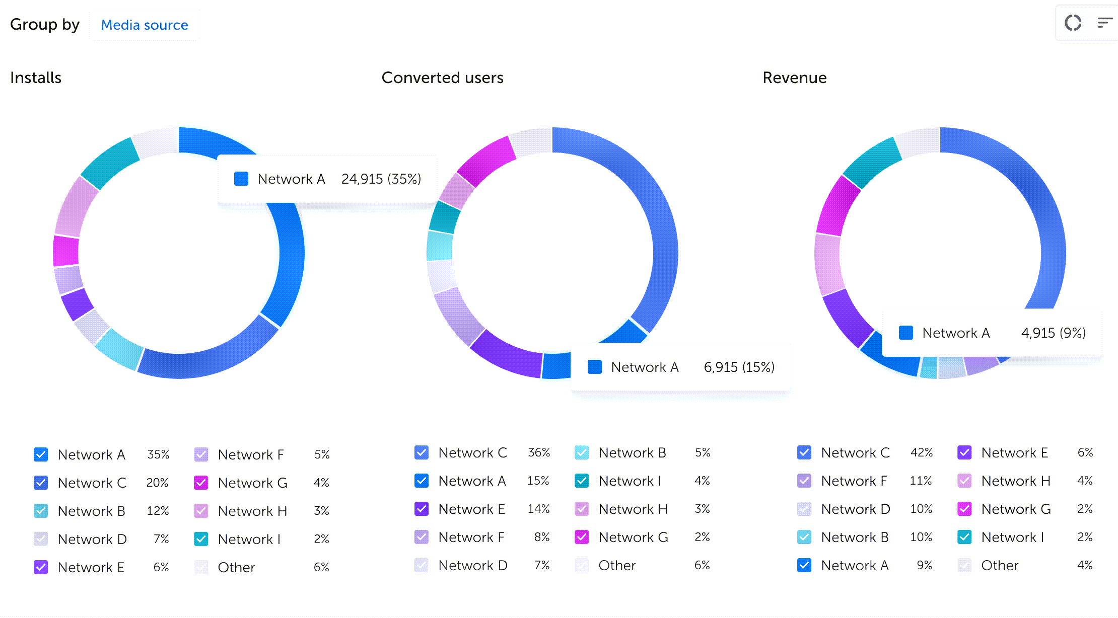 SKAdNetwork_Dashboard_AppsFlyer5_us-en.png