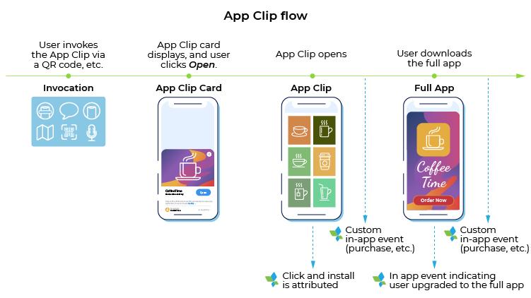 app_clip_flow_3.png