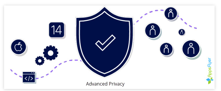 AdvancedPrivacy.png