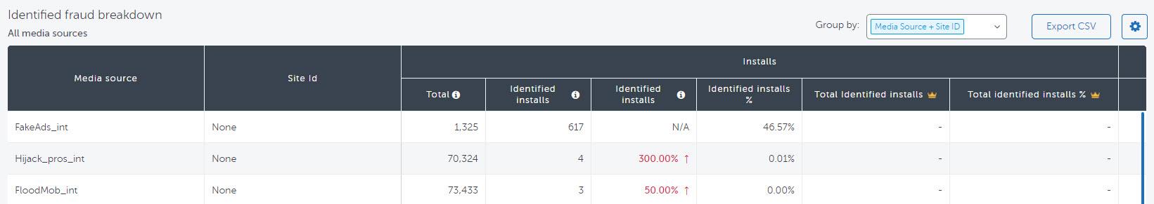 plite_fraud_table.jpg