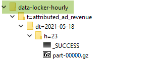 DLHourly.png
